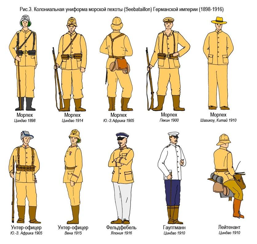 Форма германских колониальных войск